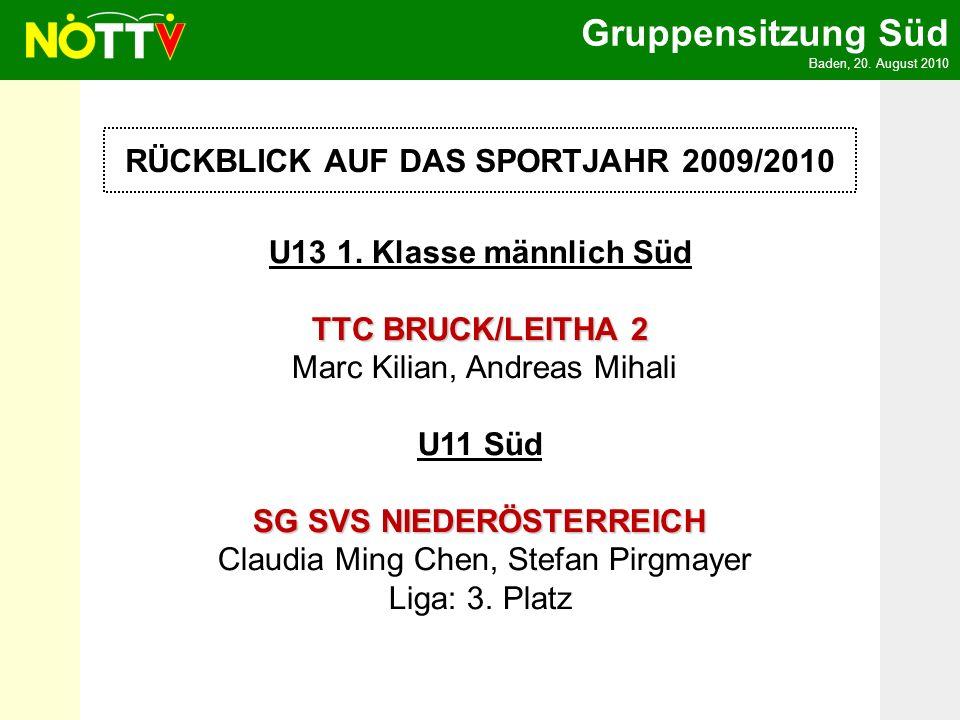 Gruppensitzung Süd Baden, 20. August 2010 RÜCKBLICK AUF DAS SPORTJAHR 2009/2010 U13 1. Klasse männlich Süd TTC BRUCK/LEITHA 2 TTC BRUCK/LEITHA 2 Marc