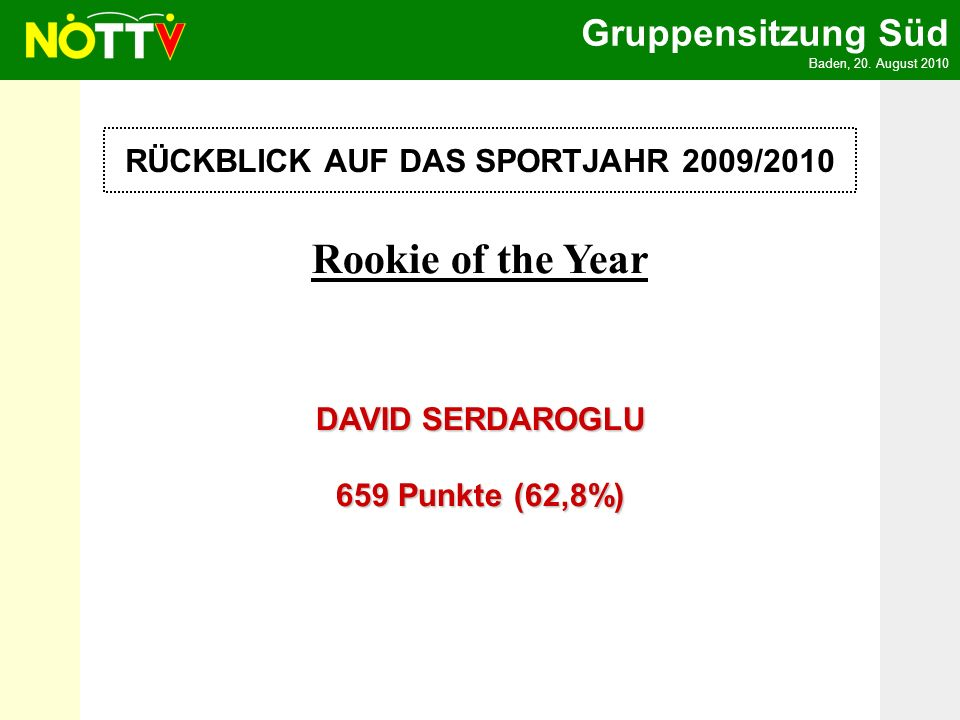 Gruppensitzung Süd Baden, 20. August 2010 Rookie of the Year DAVID SERDAROGLU 659 Punkte (62,8%) RÜCKBLICK AUF DAS SPORTJAHR 2009/2010