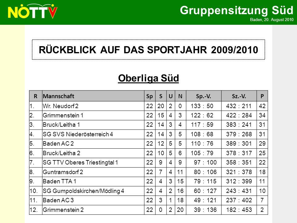 Gruppensitzung Süd Baden, 20. August 2010 Oberliga Süd TTV WR. NEUDORF 1947 2 Peter Zahradnik, Andrej Stram, Stefan Sellmeister, Nenad Kerculj, Vojtec