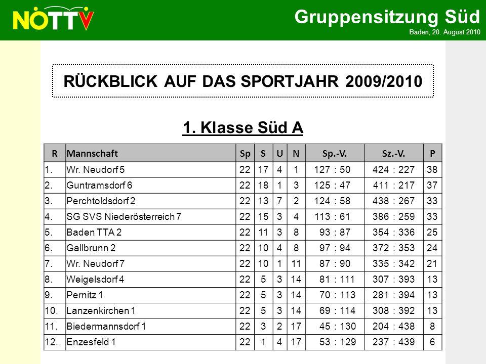 Gruppensitzung Süd Baden, 20.