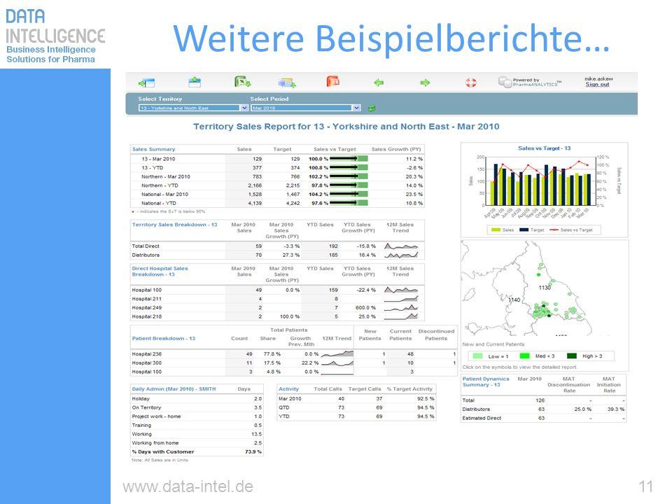 11www.data-intel.de Weitere Beispielberichte…