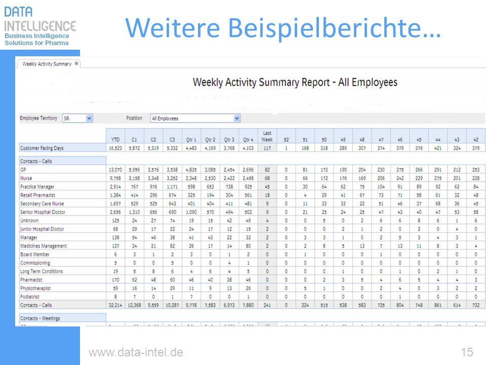 15www.data-intel.de Weitere Beispielberichte…