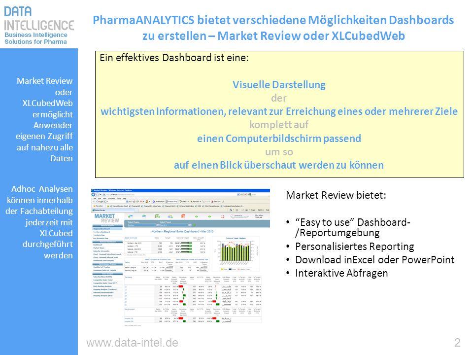 2www.data-intel.de PharmaANALYTICS bietet verschiedene Möglichkeiten Dashboards zu erstellen – Market Review oder XLCubedWeb Ein effektives Dashboard