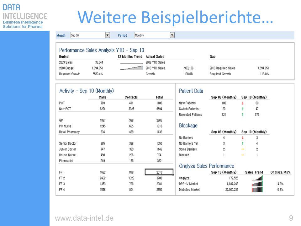 9www.data-intel.de Weitere Beispielberichte…