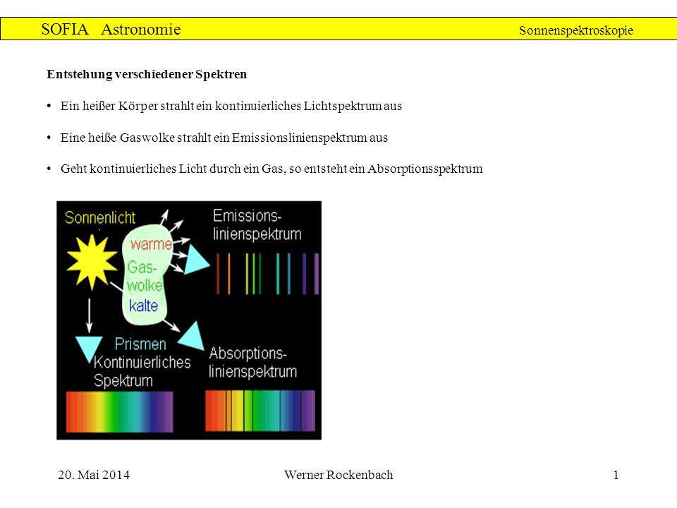 20. Mai 2014Werner Rockenbach1 SOFIA Astronomie Sonnenspektroskopie Entstehung verschiedener Spektren Ein heißer Körper strahlt ein kontinuierliches L