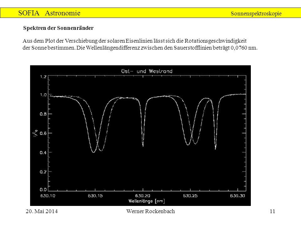 20. Mai 2014Werner Rockenbach11 SOFIA Astronomie Sonnenspektroskopie Spektren der Sonnenränder Aus dem Plot der Verschiebung der solaren Eisenlinien l