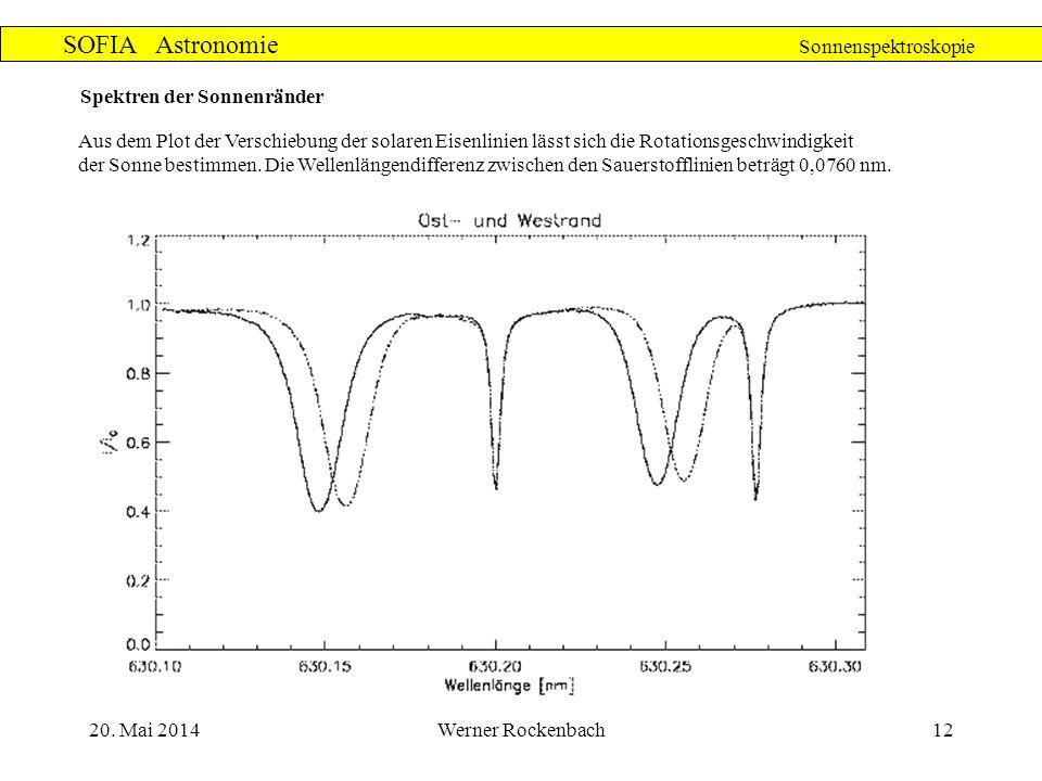 20. Mai 2014Werner Rockenbach12 SOFIA Astronomie Sonnenspektroskopie Spektren der Sonnenränder Aus dem Plot der Verschiebung der solaren Eisenlinien l
