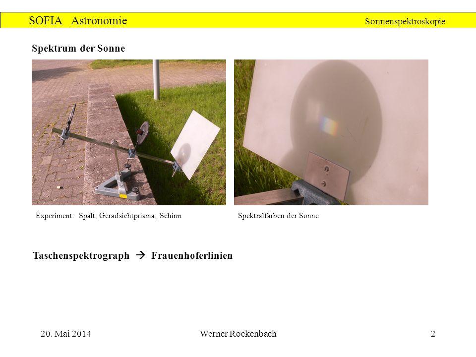 20. Mai 2014Werner Rockenbach2 SOFIA Astronomie Sonnenspektroskopie Spektrum der Sonne Experiment: Spalt, Geradsichtprisma, Schirm Spektralfarben der