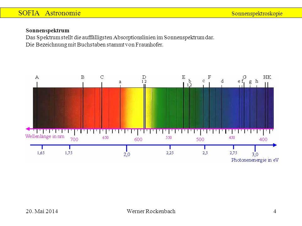 20. Mai 2014Werner Rockenbach4 SOFIA Astronomie Sonnenspektroskopie Sonnenspektrum Das Spektrum stellt die auffälligsten Absorptionslinien im Sonnensp