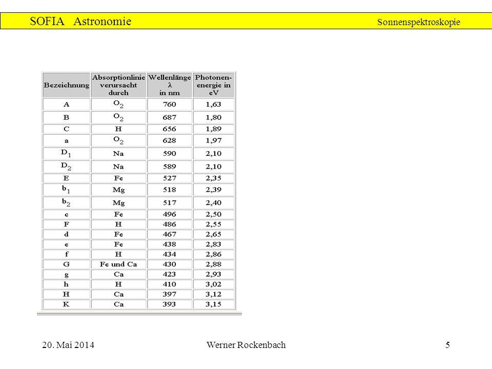 20. Mai 2014Werner Rockenbach5 SOFIA Astronomie Sonnenspektroskopie