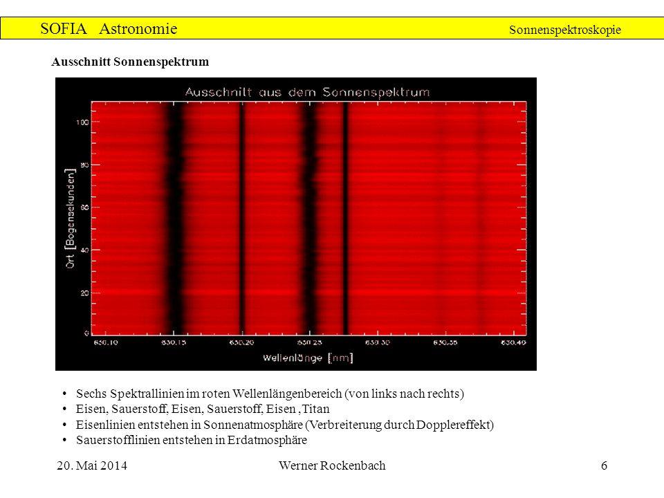20. Mai 2014Werner Rockenbach6 SOFIA Astronomie Sonnenspektroskopie Ausschnitt Sonnenspektrum Sechs Spektrallinien im roten Wellenlängenbereich (von l