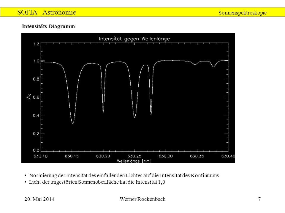 20. Mai 2014Werner Rockenbach7 SOFIA Astronomie Sonnenspektroskopie Intensitäts-Diagramm Normierung der Intensität des einfallenden Lichtes auf die In