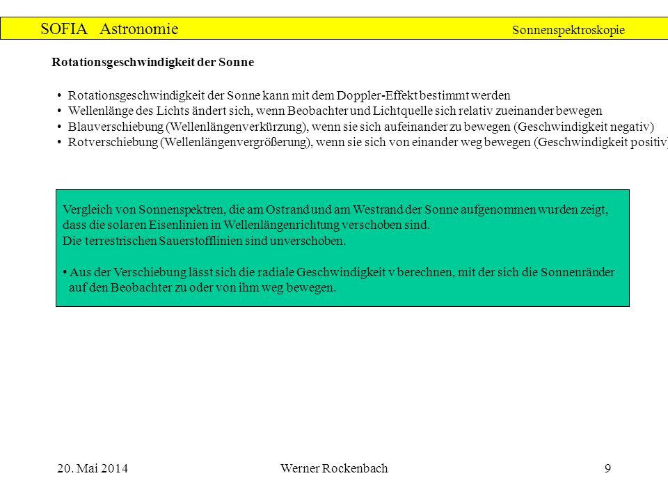 20. Mai 2014Werner Rockenbach9 SOFIA Astronomie Sonnenspektroskopie Rotationsgeschwindigkeit der Sonne Rotationsgeschwindigkeit der Sonne kann mit dem