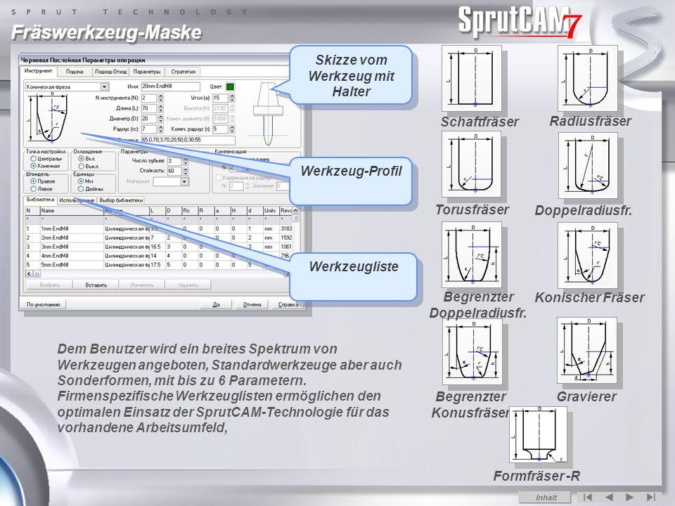 Fräswerkzeug-Beispiel T-förmiger Fräser für Schlitz- Arbeiten Formfräser mit negativem Radius erlaubt die Bearbeitung von Kanten und Werkstückformen mit Rundungsradien Inhalt