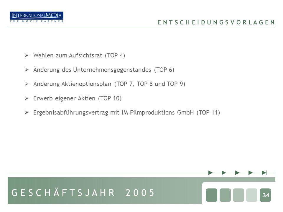 34 Wahlen zum Aufsichtsrat (TOP 4) Änderung des Unternehmensgegenstandes (TOP 6) Änderung Aktienoptionsplan (TOP 7, TOP 8 und TOP 9) Erwerb eigener Ak