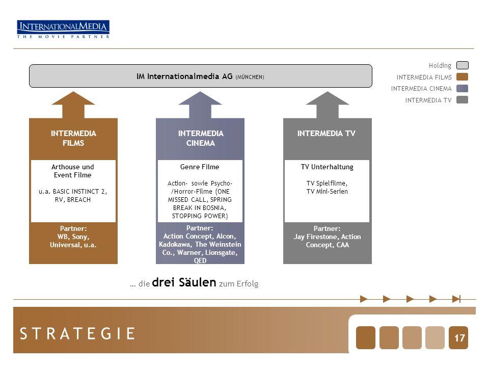17 S T R A T E G I E IM Internationalmedia AG (MÜNCHEN) … die drei Säulen zum Erfolg INTERMEDIA FILMS Partner: WB, Sony, Universal, u.a.