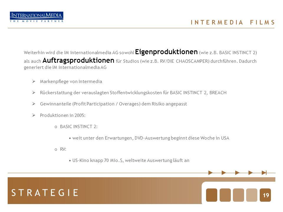 19 S T R A T E G I E I N T E R M E D I A F I L M S Markenpflege von Intermedia Rückerstattung der verauslagten Stoffentwicklungskosten für BASIC INSTI