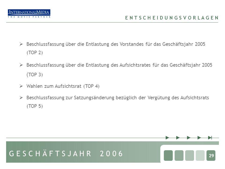 29 Beschlussfassung über die Entlastung des Vorstandes für das Geschäftsjahr 2005 (TOP 2) Beschlussfassung über die Entlastung des Aufsichtsrates für