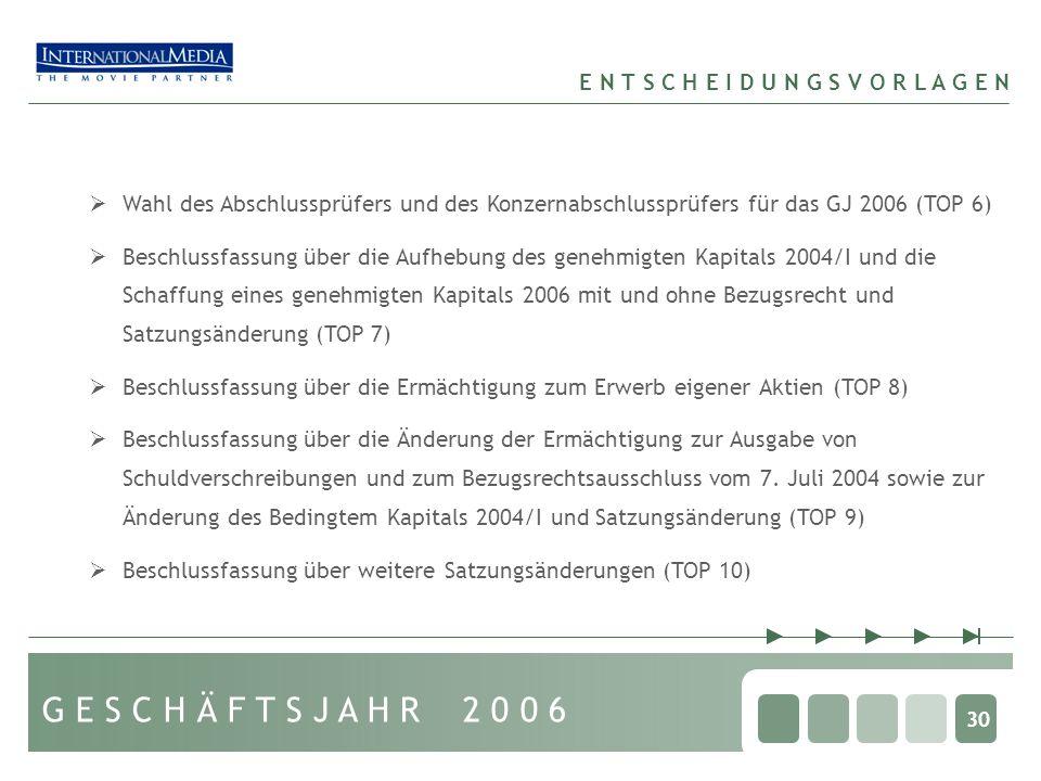 30 Wahl des Abschlussprüfers und des Konzernabschlussprüfers für das GJ 2006 (TOP 6) Beschlussfassung über die Aufhebung des genehmigten Kapitals 2004/I und die Schaffung eines genehmigten Kapitals 2006 mit und ohne Bezugsrecht und Satzungsänderung (TOP 7) Beschlussfassung über die Ermächtigung zum Erwerb eigener Aktien (TOP 8) Beschlussfassung über die Änderung der Ermächtigung zur Ausgabe von Schuldverschreibungen und zum Bezugsrechtsausschluss vom 7.
