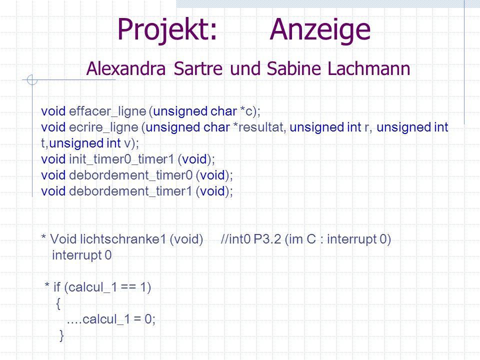 Projekt: Anzeige Alexandra Sartre und Sabine Lachmann