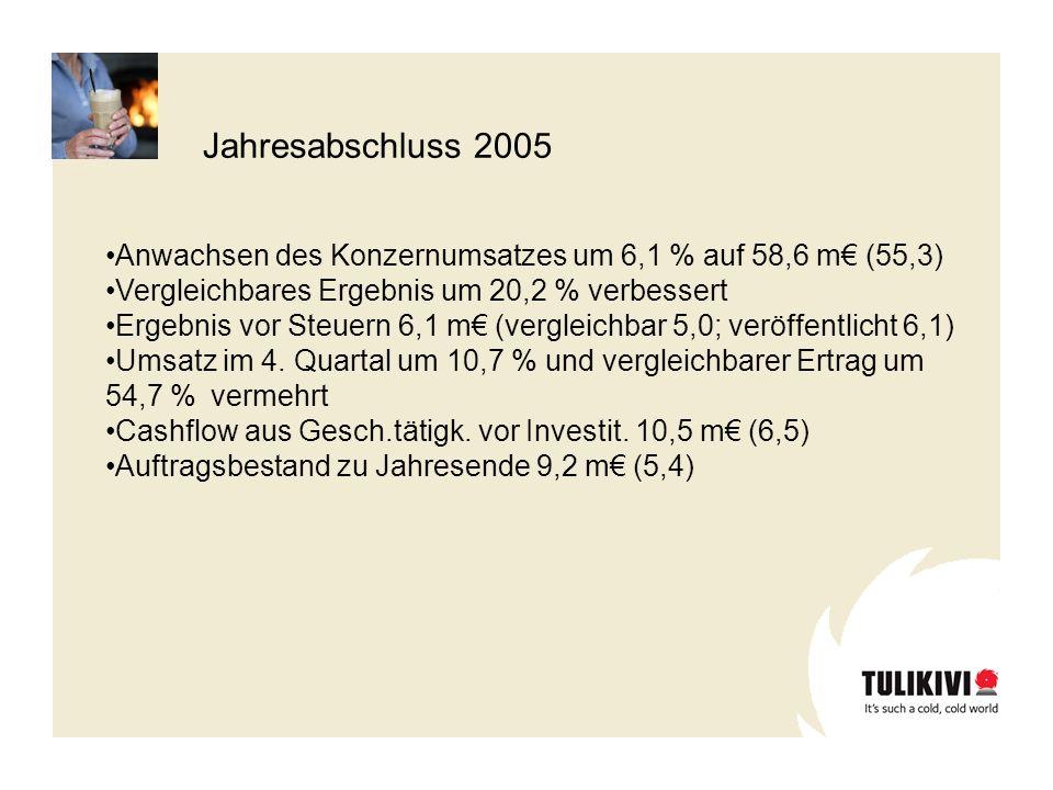 Vergleichbarkeit Beim IFRS-gemäßen Jahresabschluss 2004 im 4.