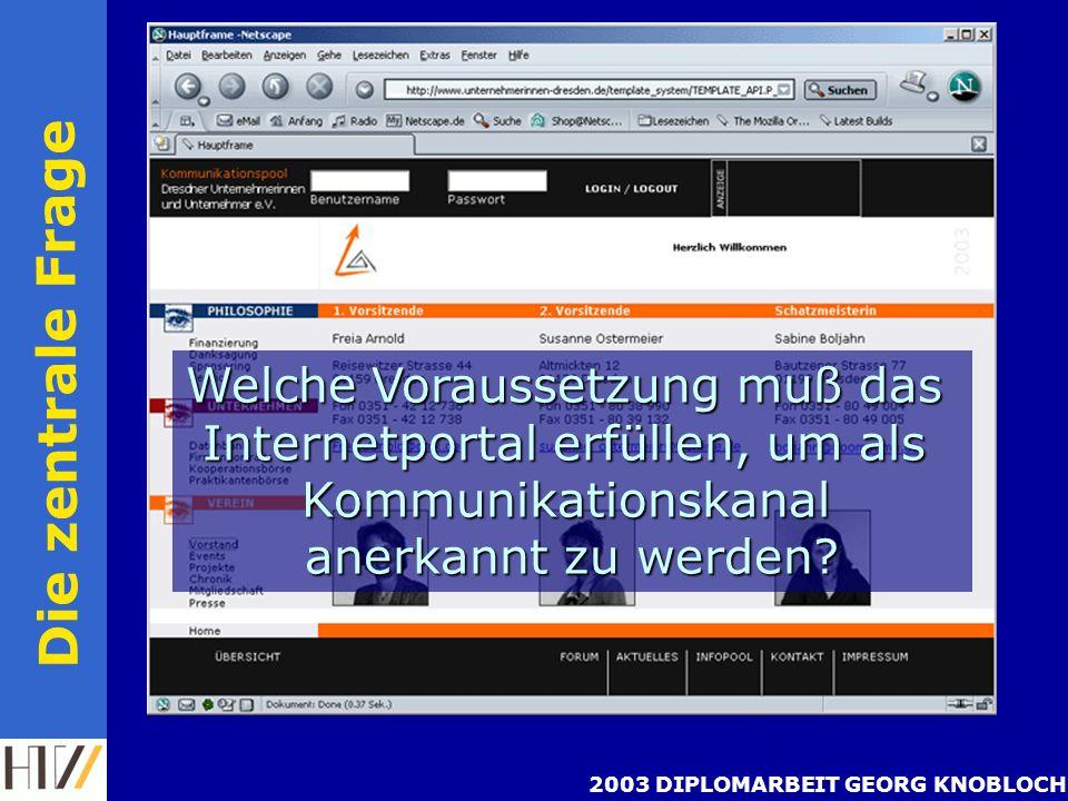 2003 DIPLOMARBEIT GEORG KNOBLOCH Die zentrale Frage Welche Voraussetzung muß das Internetportal erfüllen, um als Kommunikationskanal anerkannt zu werden?
