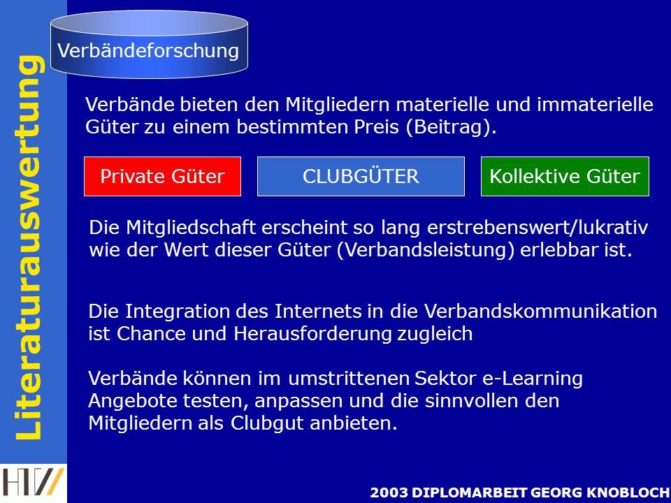 2003 DIPLOMARBEIT GEORG KNOBLOCH Literaturauswertung Verbände bieten den Mitgliedern materielle und immaterielle Güter zu einem bestimmten Preis (Beitrag).