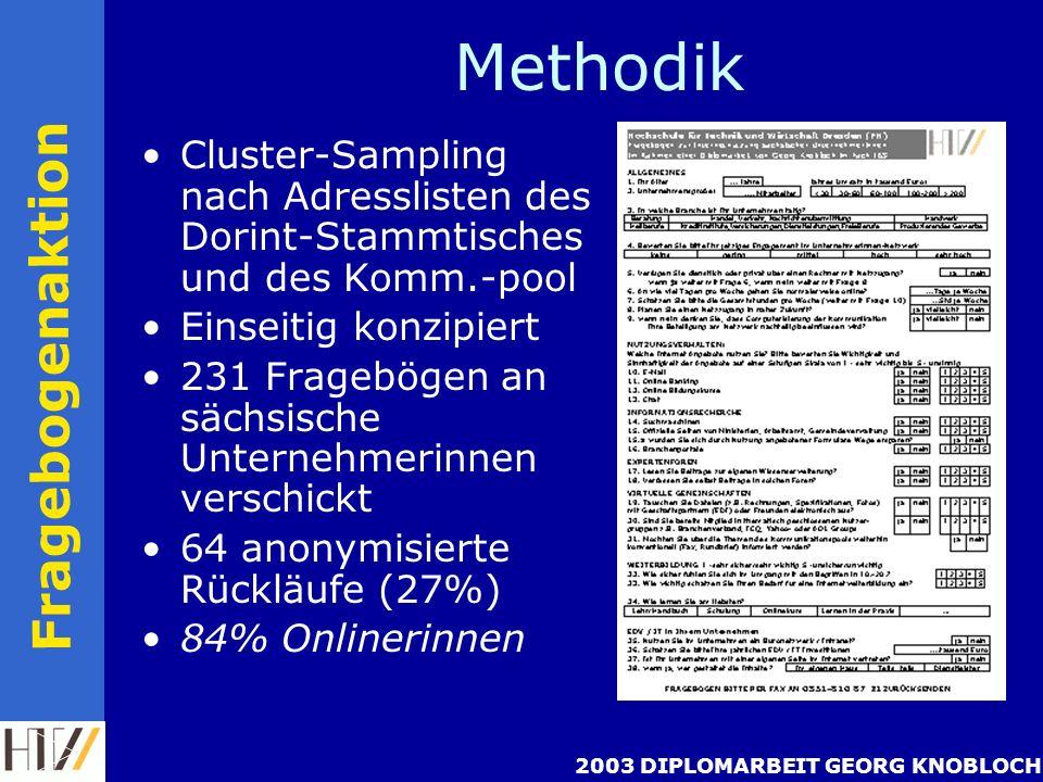 2003 DIPLOMARBEIT GEORG KNOBLOCH Methodik Cluster-Sampling nach Adresslisten des Dorint-Stammtisches und des Komm.-pool Einseitig konzipiert 231 Fragebögen an sächsische Unternehmerinnen verschickt 64 anonymisierte Rückläufe (27%) 84% Onlinerinnen Fragebogenaktion