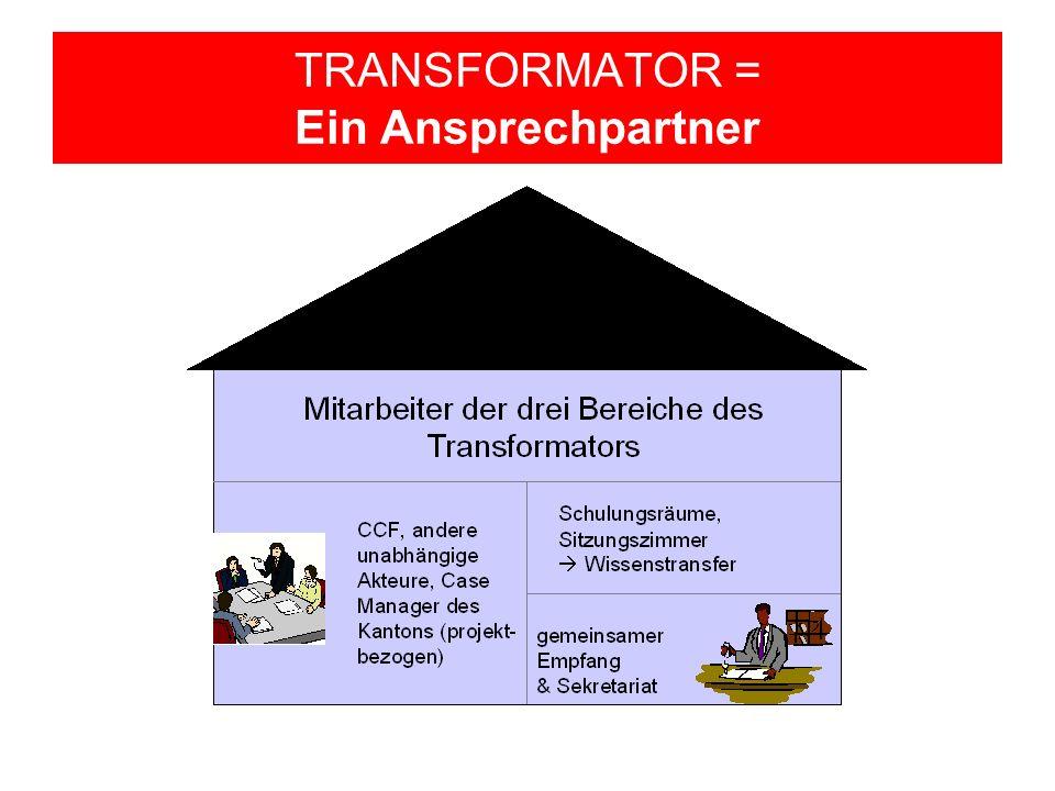 TRANSFORMATOR = Ein Ansprechpartner
