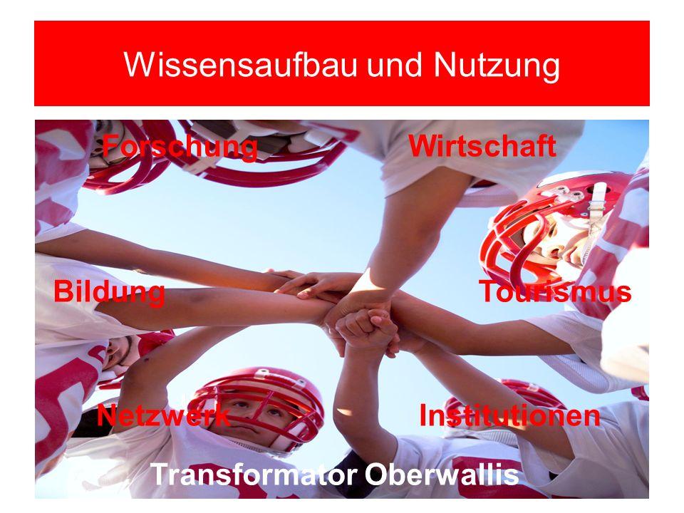 Wissensaufbau und Nutzung Forschung Transformator Oberwallis Bildung Wirtschaft Tourismus InstitutionenNetzwerk