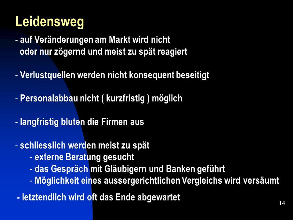 13 Netto – Umsatzrendite im int. Vergleich D 16. Platz ECHIDKIRLCANGB J 10 – jährige Staatsanleihe der EWU 07/2002 eine Verzinsung von 4,81 %