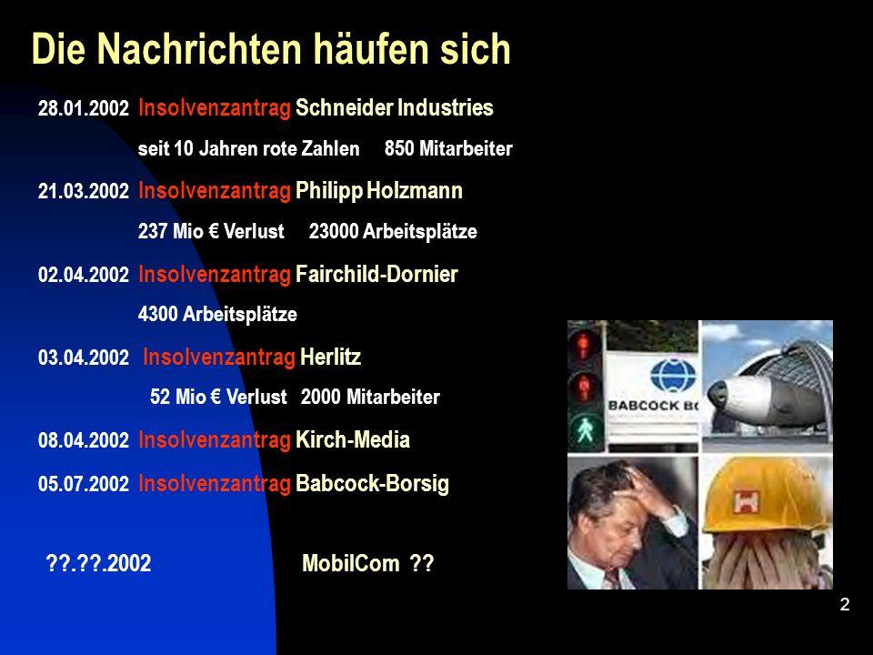 Insolvenzanstieg Hans-J. Conrad RC Trier-Porta 16.09.02 Fakten Hintergründe Aussichten