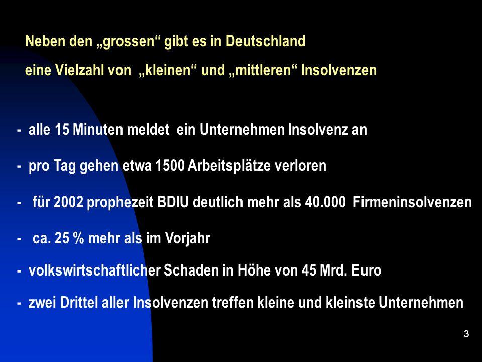 2 28.01.2002 Insolvenzantrag Schneider Industries seit 10 Jahren rote Zahlen 850 Mitarbeiter 21.03.2002 Insolvenzantrag Philipp Holzmann 237 Mio Verlu