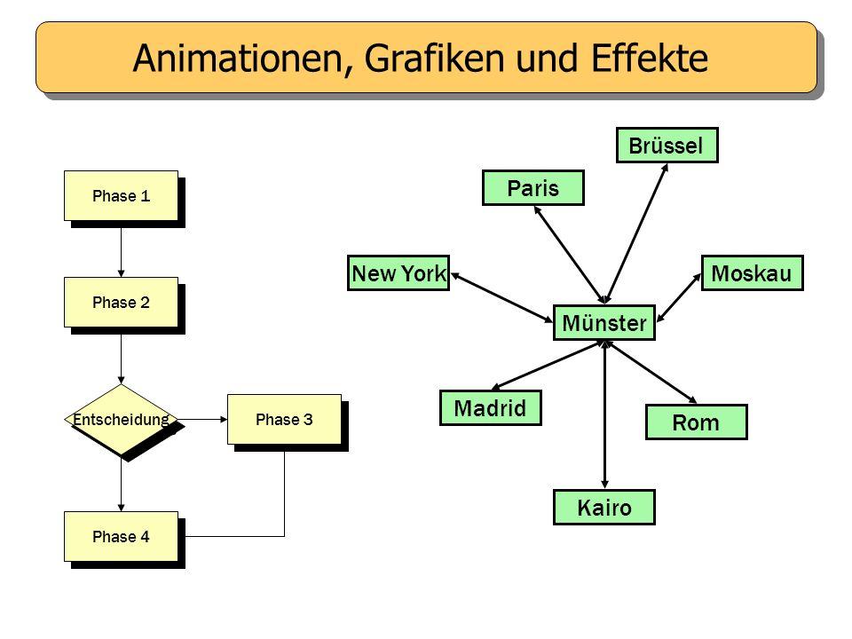 Animationen können Dynamik und Leben in eine Präsentation bringen, Animationen können Dynamik und Leben in eine Präsentation bringen,... aber sie könn