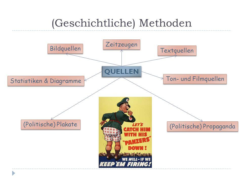 (Geschichtliche) Methoden Textquellen (Politische) Plakate Statistiken & Diagramme Zeitzeugen (Politische) Propaganda Bildquellen Ton- und Filmquellen