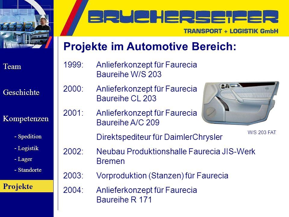 Team Geschichte Kompetenzen - Spedition - Logistik - Lager - Standorte Projekte 1999:Anlieferkonzept für Faurecia Baureihe W/S 203 2000:Anlieferkonzep