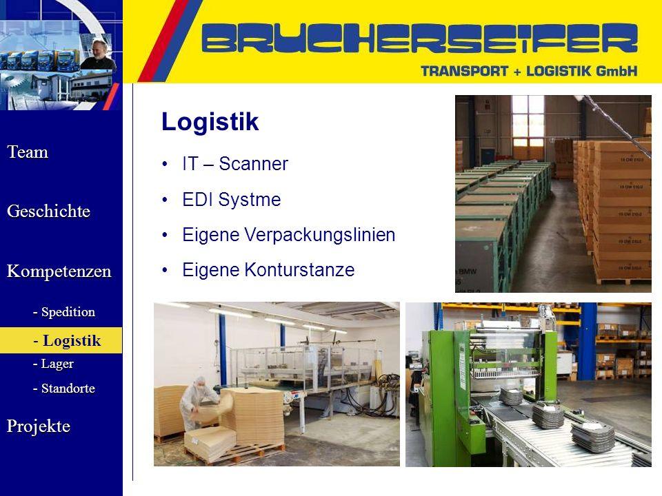 Team Geschichte Kompetenzen - Spedition - Logistik - Lager - Standorte Projekte Logistik IT – Scanner EDI Systme Eigene Verpackungslinien Eigene Kontu