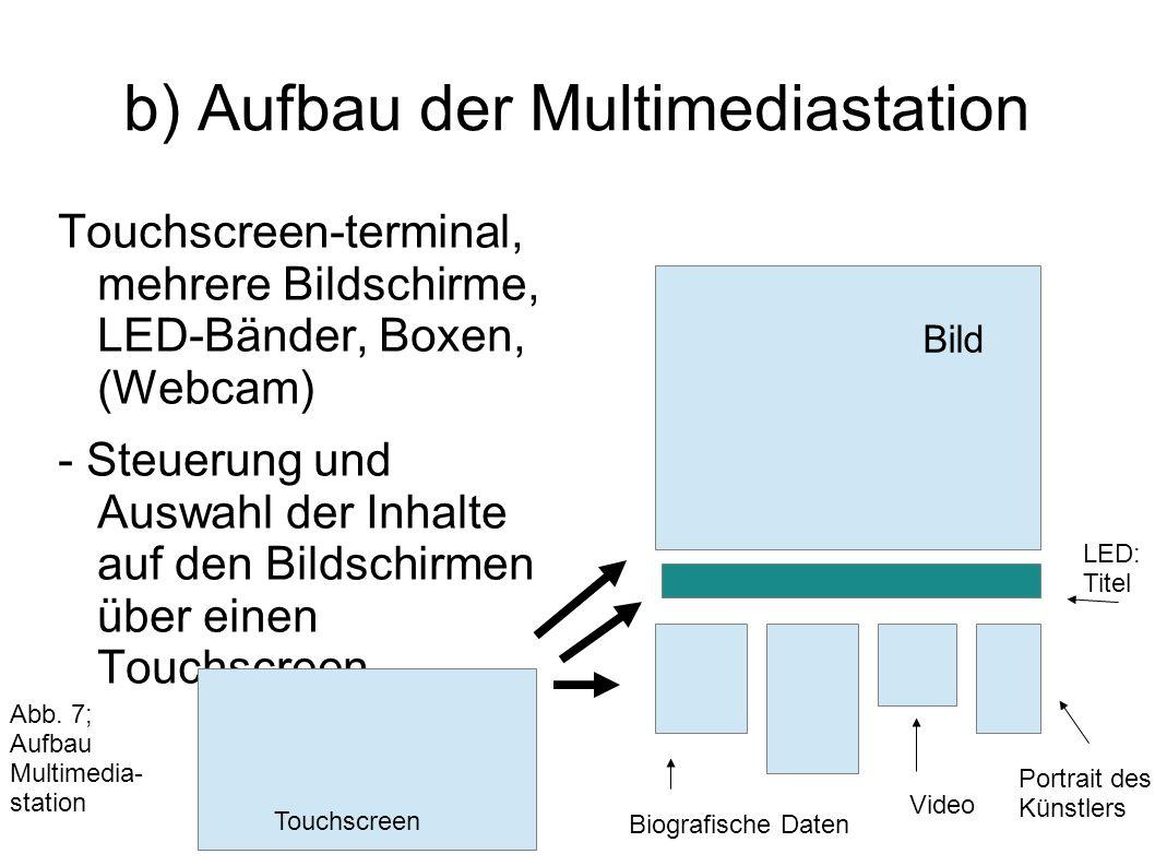b) Aufbau der Multimediastation Touchscreen-terminal, mehrere Bildschirme, LED-Bänder, Boxen, (Webcam) - Steuerung und Auswahl der Inhalte auf den Bil