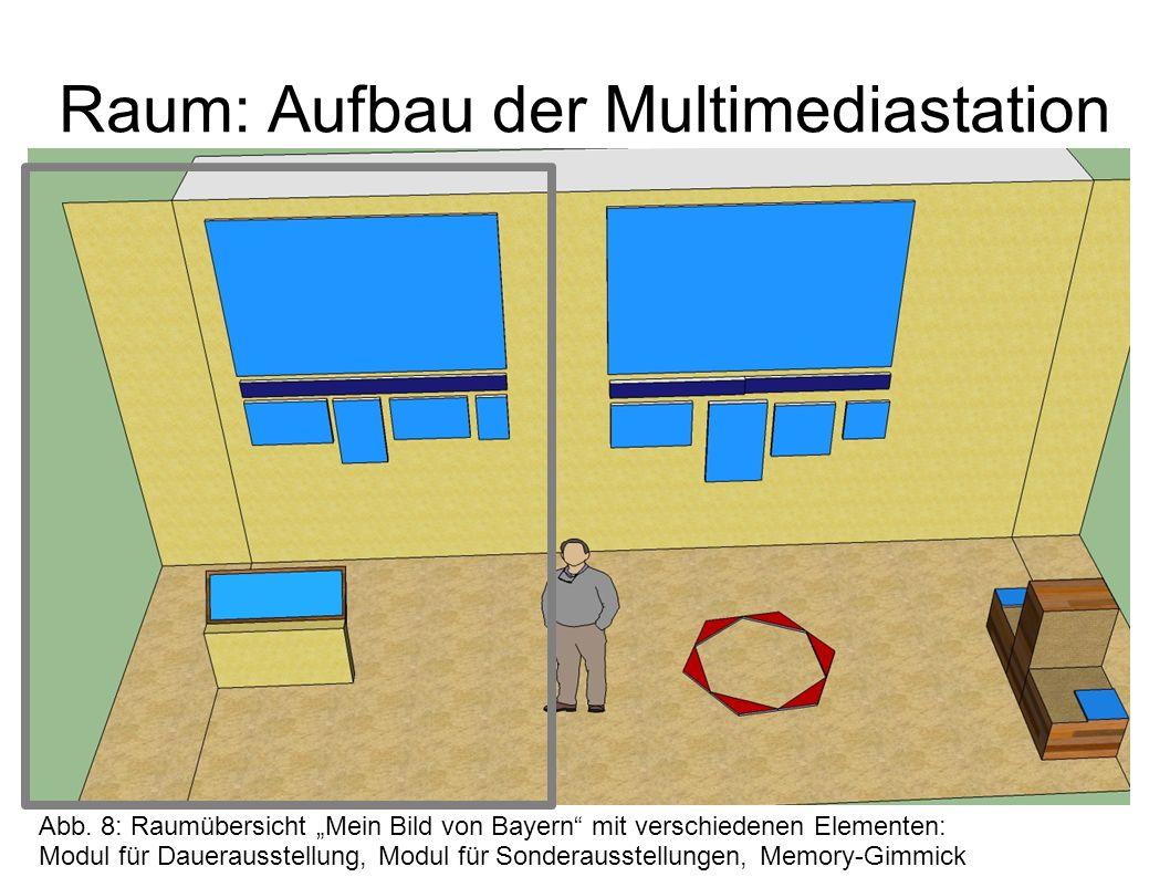 Raum: Aufbau der Multimediastation Abb. 8: Raumübersicht Mein Bild von Bayern mit verschiedenen Elementen: Modul für Dauerausstellung, Modul für Sonde