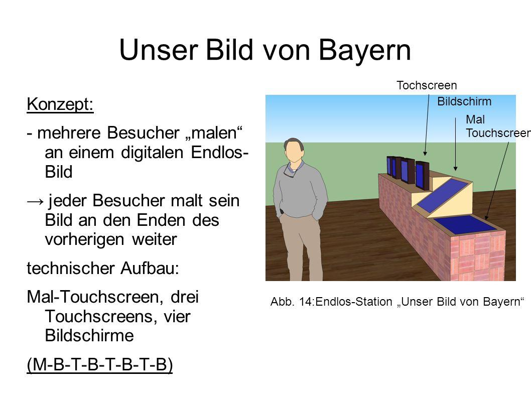 Unser Bild von Bayern Konzept: - mehrere Besucher malen an einem digitalen Endlos- Bild jeder Besucher malt sein Bild an den Enden des vorherigen weit