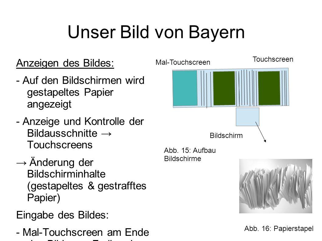 Memory - sechs Sitzmöglichkeiten, sechs Tablets - Besucher können gegen andere Besucher Memory spielen - als Grundlage für das Memory dienen zufällige Bilder von Bayern - Zufallsauswahl der Spieler durch Sitzerkennung Abbildung 17: Memory-Station