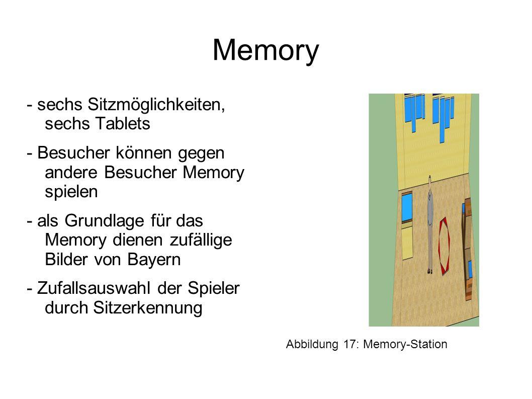 Memory - sechs Sitzmöglichkeiten, sechs Tablets - Besucher können gegen andere Besucher Memory spielen - als Grundlage für das Memory dienen zufällige