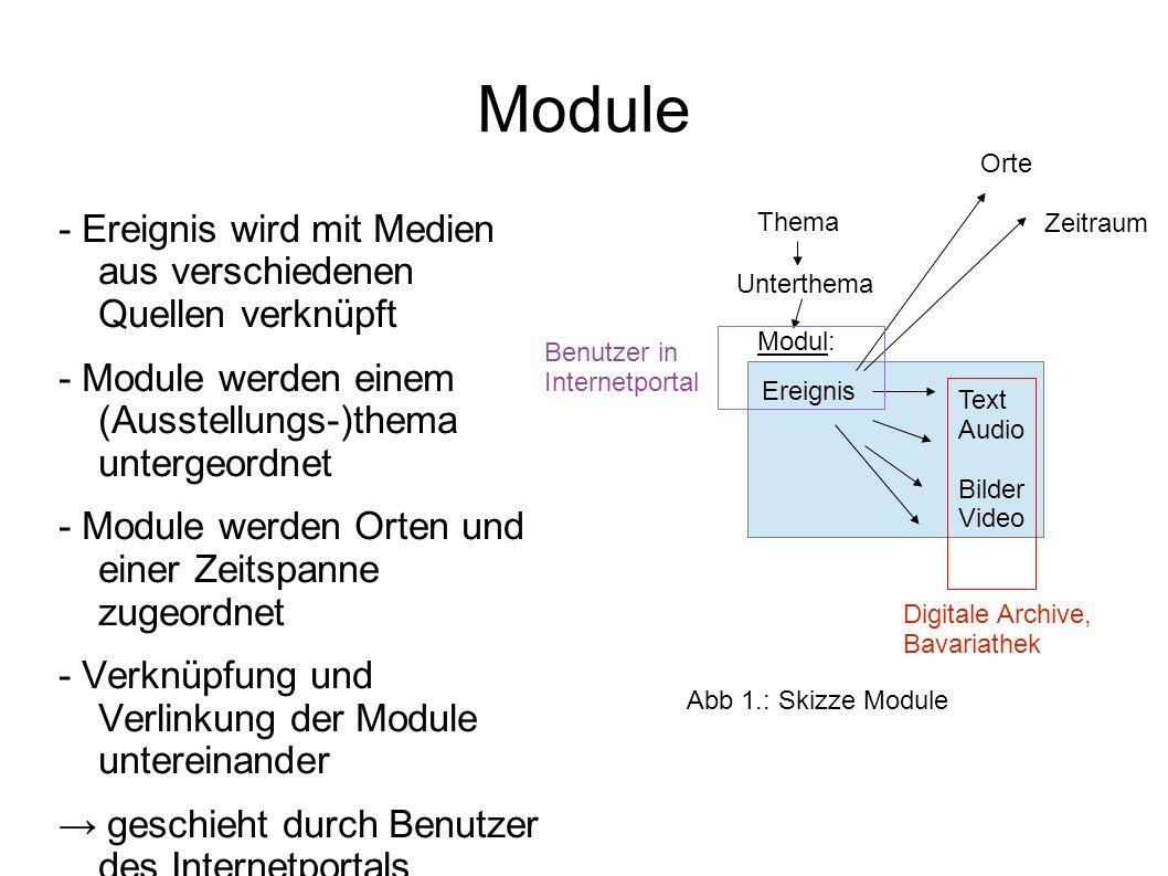 Module - Ereignis wird mit Medien aus verschiedenen Quellen verknüpft - Module werden einem (Ausstellungs-)thema untergeordnet - Module werden Orten u