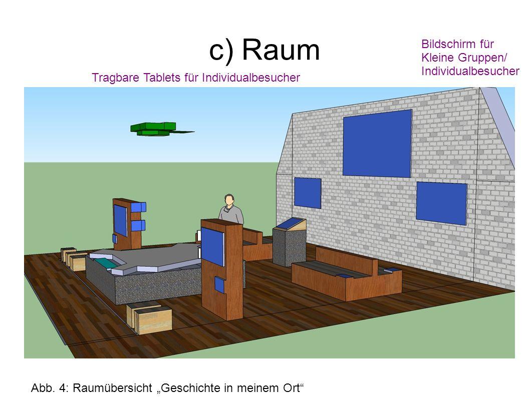 c) Raum Abb. 4: Raumübersicht Geschichte in meinem Ort Tragbare Tablets für Individualbesucher Bildschirm für Kleine Gruppen/ Individualbesucher