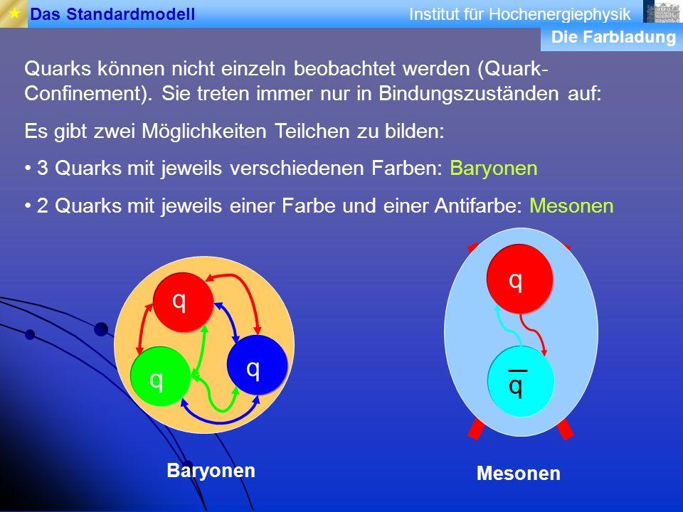 Institut für Hochenergiephysik Quarks können nicht einzeln beobachtet werden (Quark- Confinement). Sie treten immer nur in Bindungszuständen auf: Es g