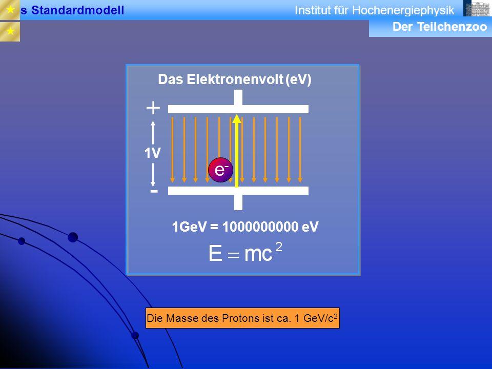 Institut für Hochenergiephysik Die Masse des Protons ist ca. 1 GeV/c 2 Das Standardmodell Der Teilchenzoo + - e-e- 1V 1GeV = 1000000000 eV Das Elektro