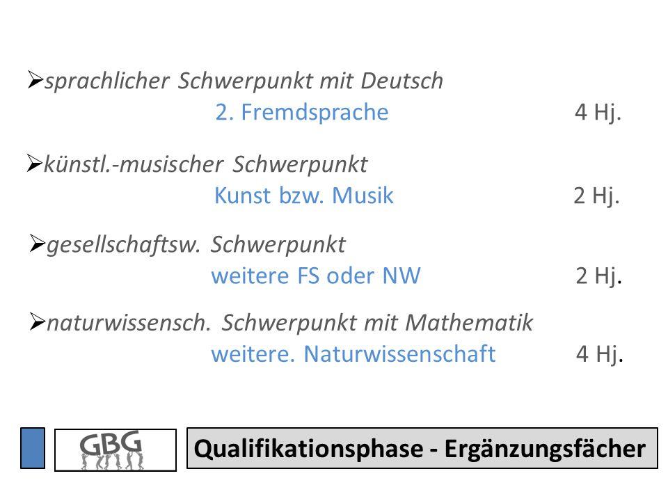 Qualifikationsphase - Ergänzungsfächer sprachlicher Schwerpunkt mit Deutsch 2. Fremdsprache 4 Hj. künstl.-musischer Schwerpunkt Kunst bzw. Musik 2 Hj.