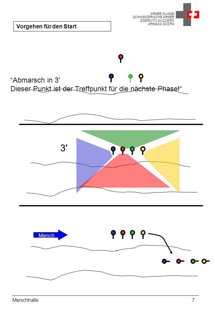ARMÉE SUISSE SCHWEIZERISCHE ARMEE ESERCITO SVIZZERO ARMADA SVIZRA Marschhalte7 Vorgehen für den Start 3 Abmarsch in 3 Dieser Punkt ist der Treffpunkt für die nächste Phase.