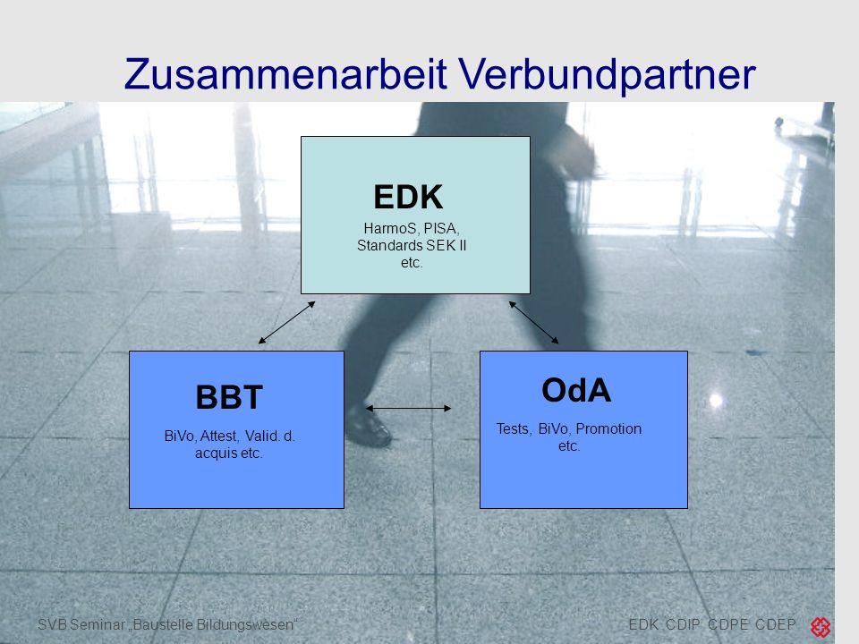 EDK CDIP CDPE CDEPSVB Seminar Baustelle Bildungswesen Zusammenarbeit Verbundpartner EDK BBT OdA HarmoS, PISA, Standards SEK II etc. BiVo, Attest, Vali