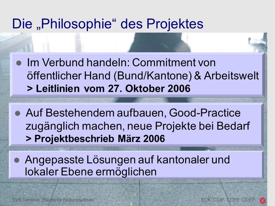 EDK CDIP CDPE CDEPSVB Seminar Baustelle Bildungswesen Die Philosophie des Projektes Im Verbund handeln: Commitment von öffentlicher Hand (Bund/Kantone